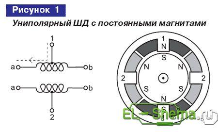 Шаговый двигатель схема подключения