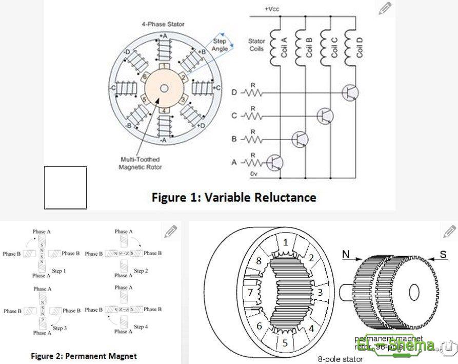 Типы шаговых двигателей