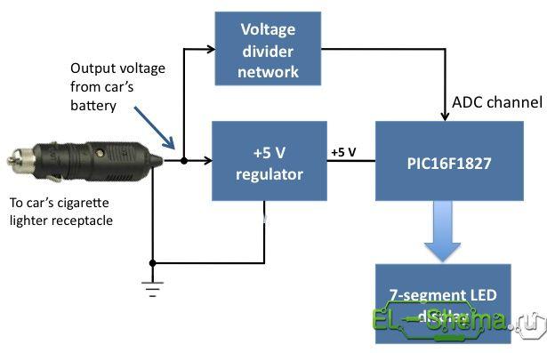 блок-схема авто вольтметра