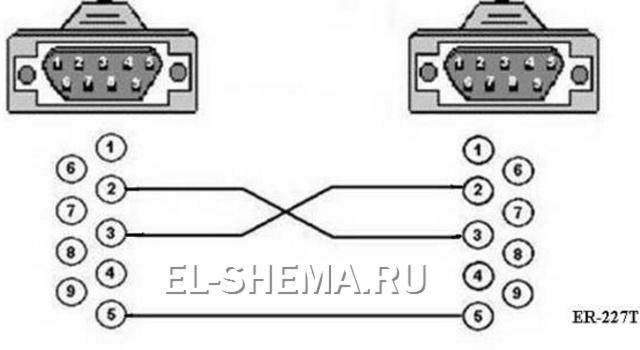 Com-кабель для прошивки