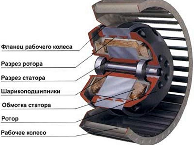 электрические двигатели видео
