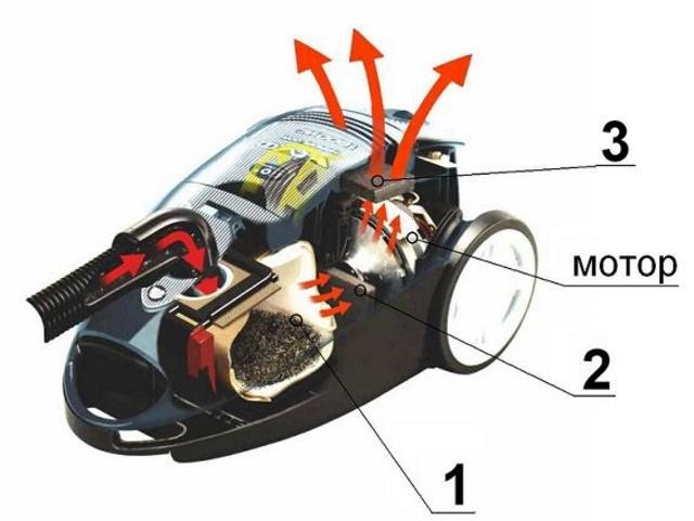 Схема пылесоса мотора