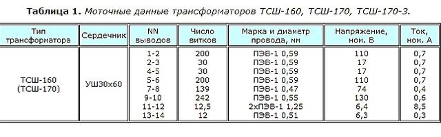 Схема и моточные данные