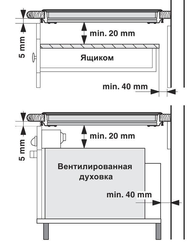 Монтаж индукционной плиты