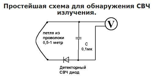 детектор свч для регистрации