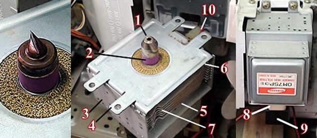 Элементы устройства магнетрона микроволновки