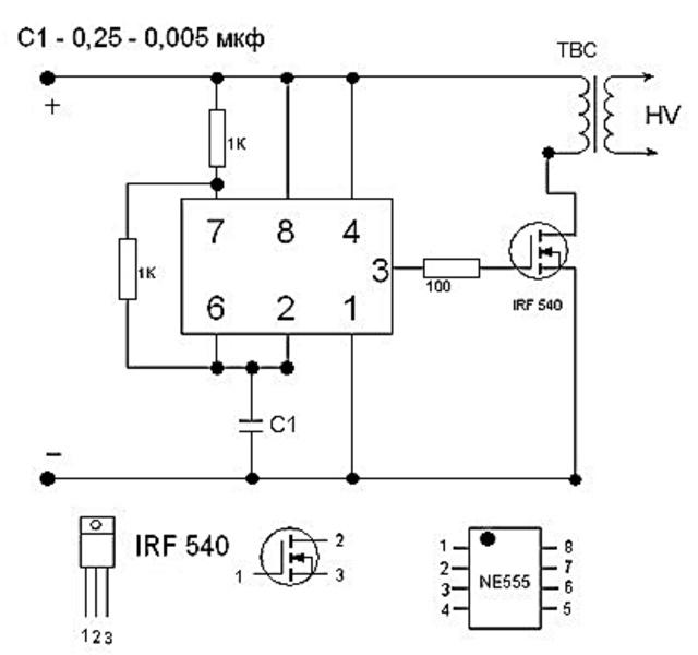 Основные части - генератор