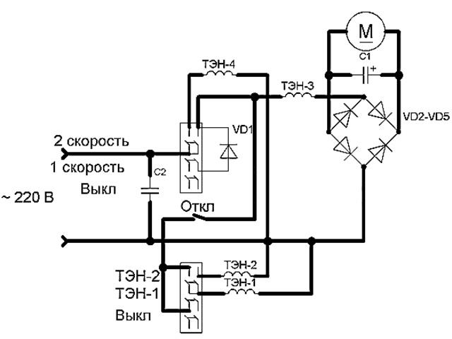 hcr 230 flow chart