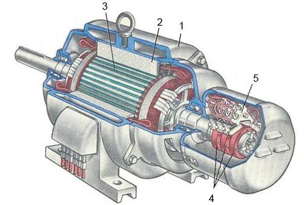 Двигатель с фазным ротором в