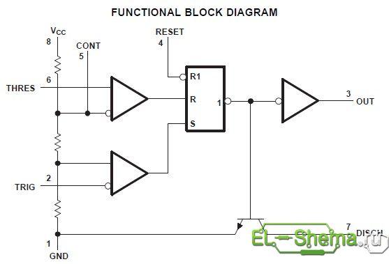 Блок-схема микросхемы 555