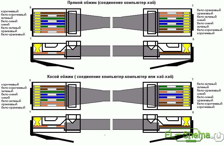 Схема кроссовер ко 45