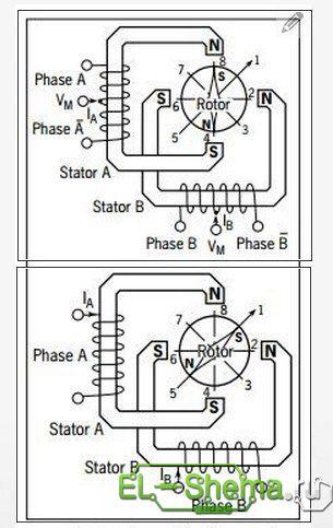 Униполярные и биполярные шаговые двигатели